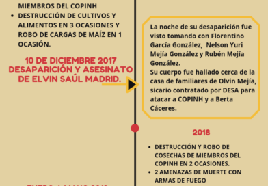 LÍNEA DE TIEMPO DE AGRESIONES EN RIO BLANCO